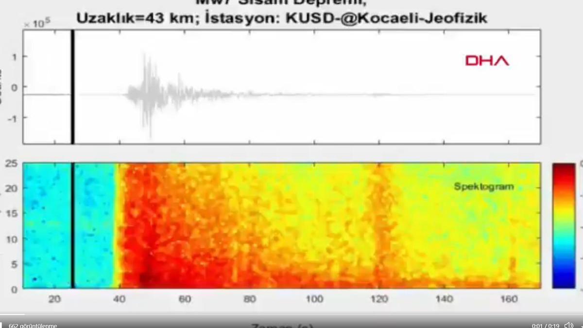 İzmir depreminin ürküten sesi