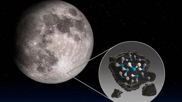 NASA, Ay'ın yüzeyinde su bulunduğunu açıkladı