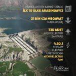 cumhurbaskani-erdogan-hidroelektrik-kapasitesinde-ilk-10-ulke-arasindayiz-6138a00a5679e